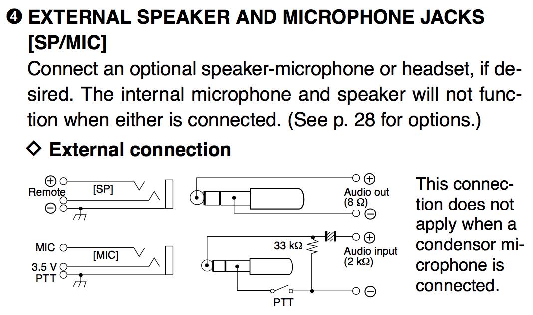 [ZHKZ_3066]  WB_5095] 3 5 Mm Jack Ptt Microphone Wiring Schematic Wiring | Icom Computer Headset Wiring Diagram |  | Loida Mentra Heeve Mohammedshrine Librar Wiring 101