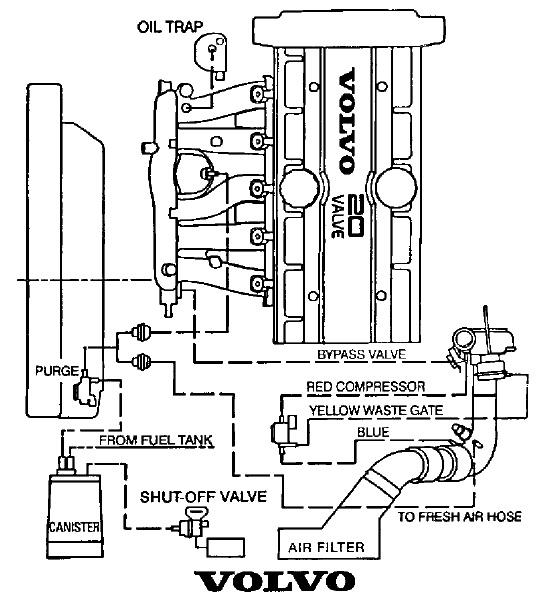 [DIAGRAM_5NL]  YM_2653] Volvo S40 Engine Diagram Free Diagram | Volvo S70 T5 Engine Diagram |  | Coun Penghe Ilari Gresi Chro Carn Ospor Garna Grebs Unho Rele  Mohammedshrine Librar Wiring 101