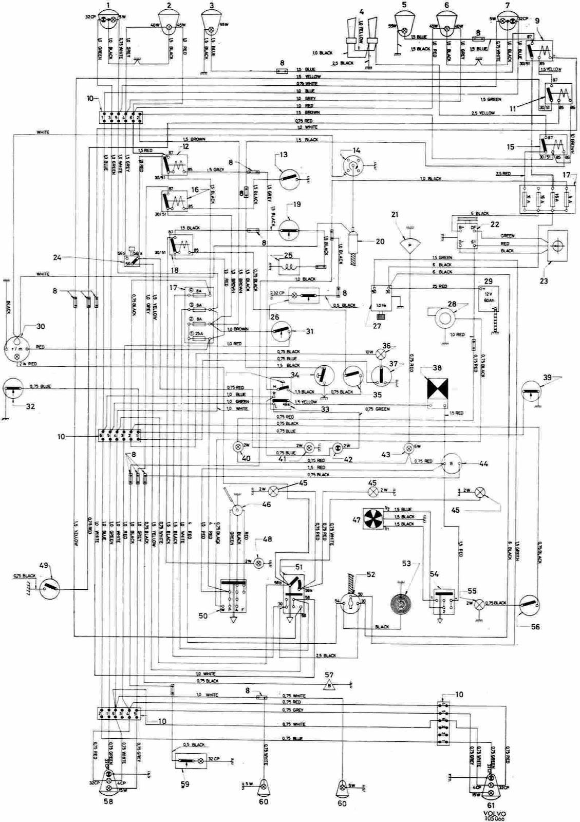 HS_1604] Volvo Truck After Treatment Wiring Schematic Schematic Wiring | Volvo S70 Wiring Diagram Pdf |  | Brece Inrebe Mohammedshrine Librar Wiring 101