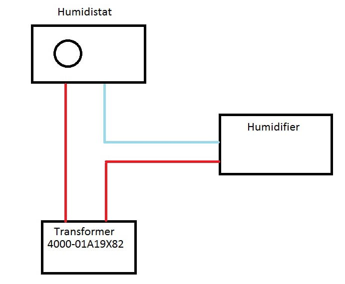 Fd 9380  White Rodgers Humidifier Wiring Diagram Free Diagram
