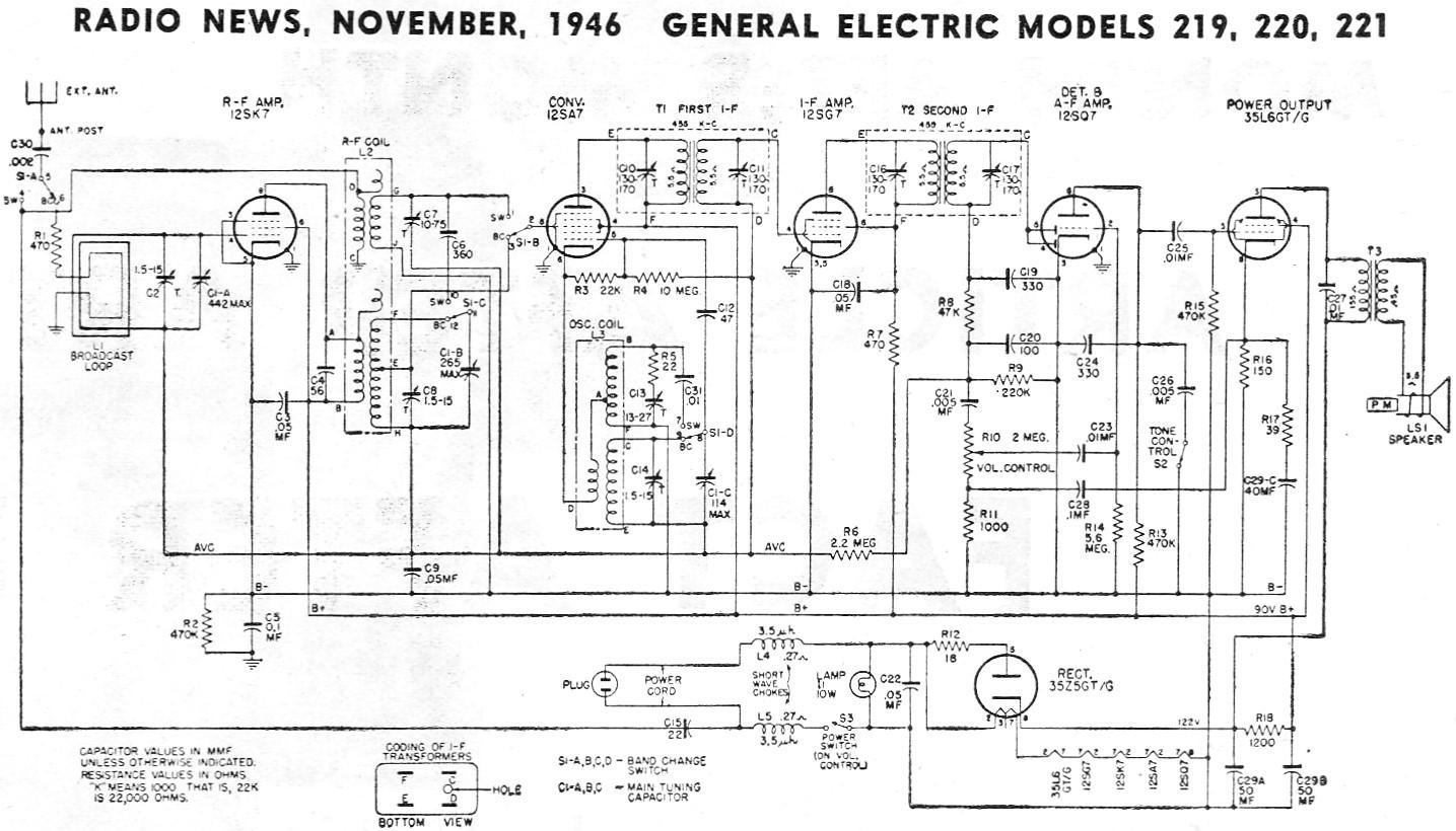 [DIAGRAM_38ZD]  EO_8517] Vintage Silvertone Console Wiring Diagram Schematic Wiring | Vintage Silvertone Console Wiring Diagram |  | Aeocy Heli Pelap Elec Mohammedshrine Librar Wiring 101