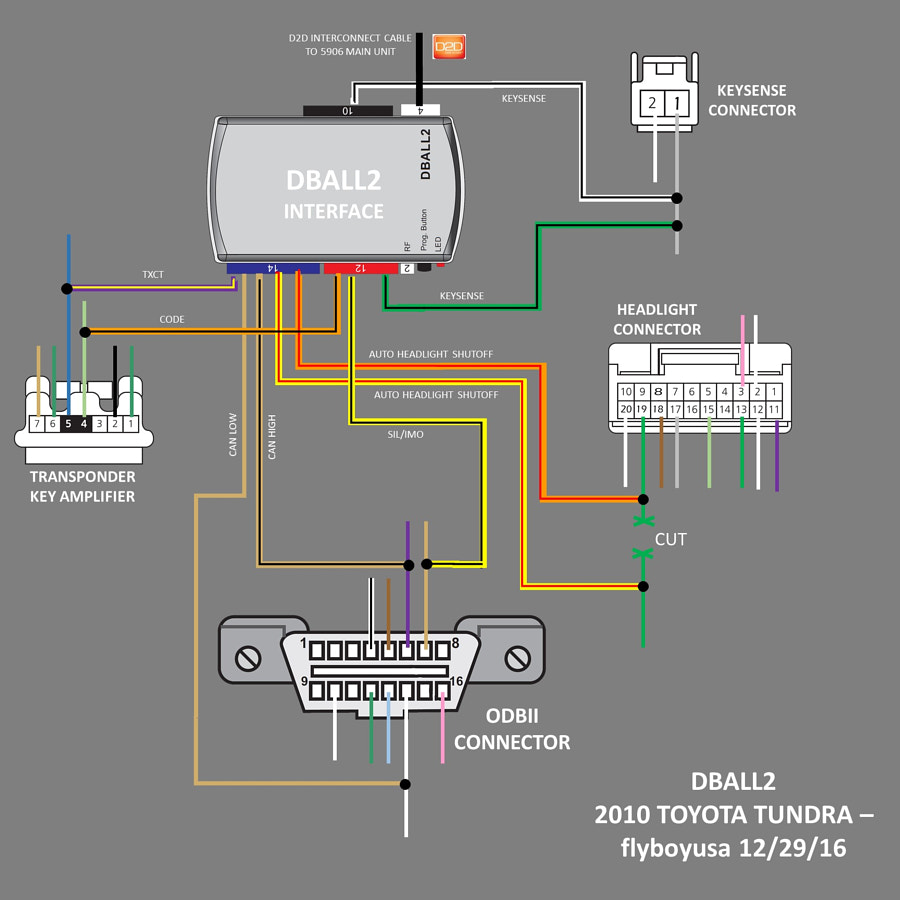[SCHEMATICS_48ZD]  WL_2405] Toyota Tundra Headlight Wiring Diagram Free Diagram | Viper 5706v Wiring Diagram 2014 Tundra |  | Unec Gho Coun Semec Mohammedshrine Librar Wiring 101