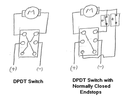 Strange Single Pole Switch Wiring Diagram Basic Electronics Wiring Diagram Wiring Cloud Histehirlexornumapkesianilluminateatxorg