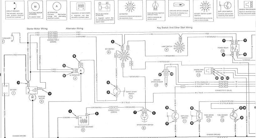 Peachy Case 540 Wiring Diagram Wiring Diagram Wiring Cloud Xempagosophoxytasticioscodnessplanboapumohammedshrineorg
