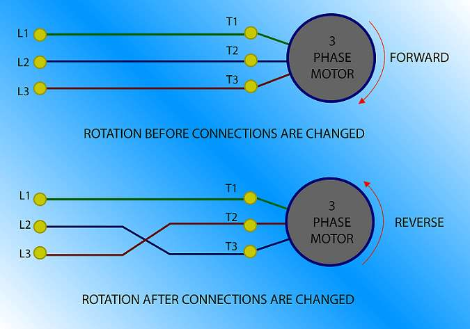 [DIAGRAM_1JK]  AN_8912] Can Reverse The Motor Rotation By Rewiring The Motor As Shown  Below Wiring Diagram | 3 Phase Motor Wiring Diagram Change Direction |  | Phae Xaem Diog Push Xempag Tixat Mohammedshrine Librar Wiring 101
