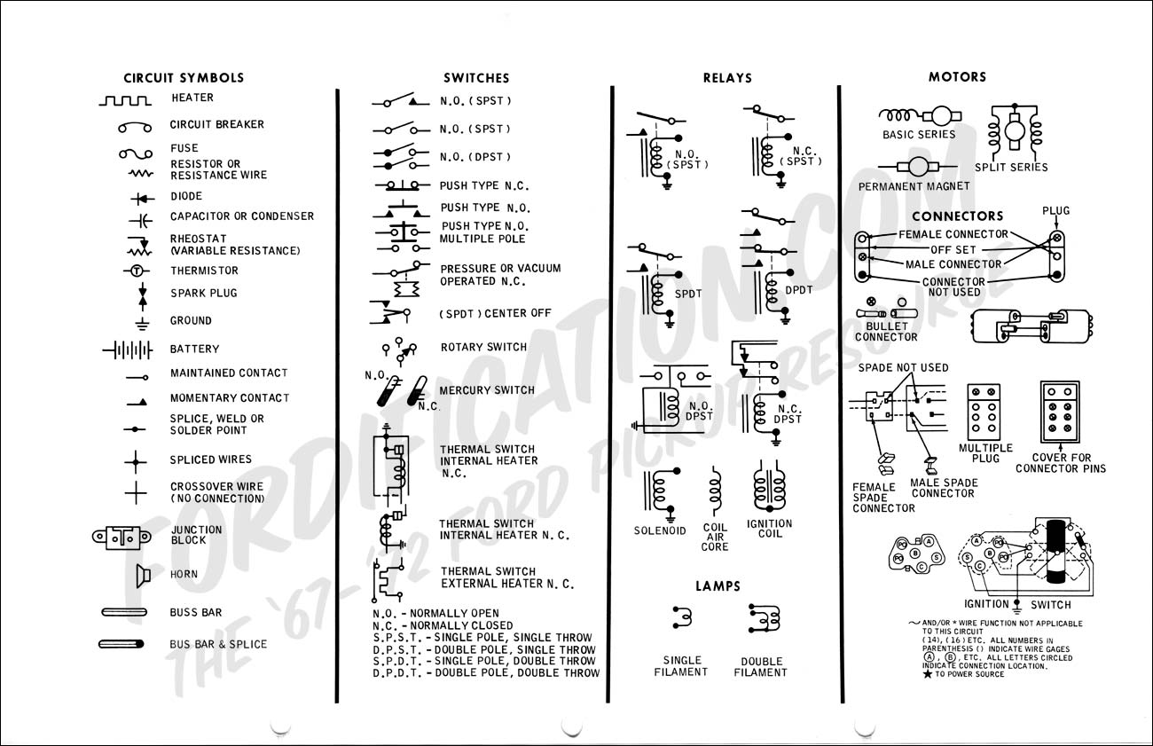 CG_6281] Free Automotive Wiring Diagram Symbols Schematic WiringCosm Pschts Apan Cajos Unnu Sple None Salv Nful Rect Mohammedshrine Librar  Wiring 101