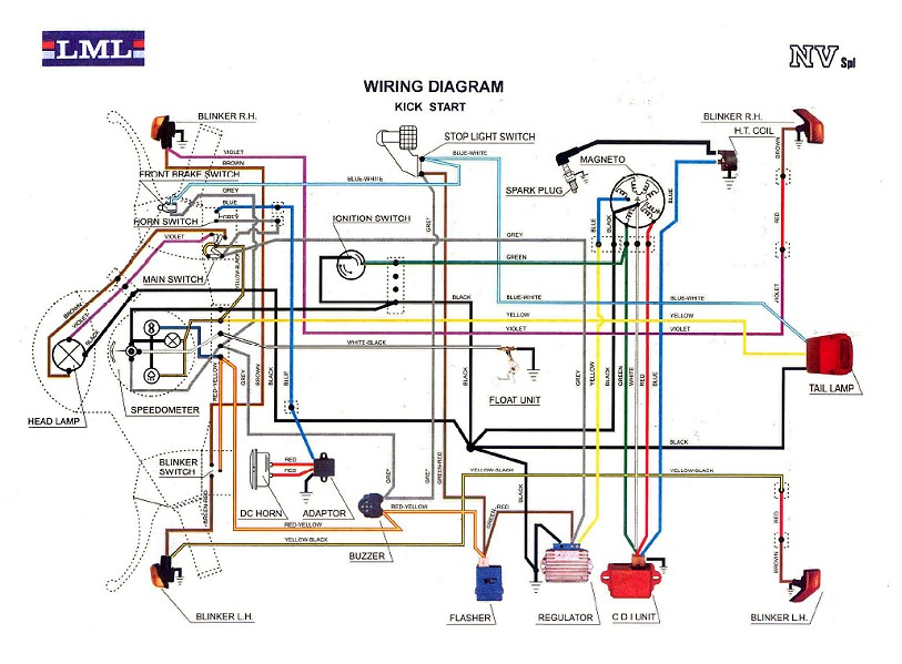 Admirable 1979 Vespa Px200 Fuse Box Wiring Diagram Database Wiring Cloud Waroletkolfr09Org