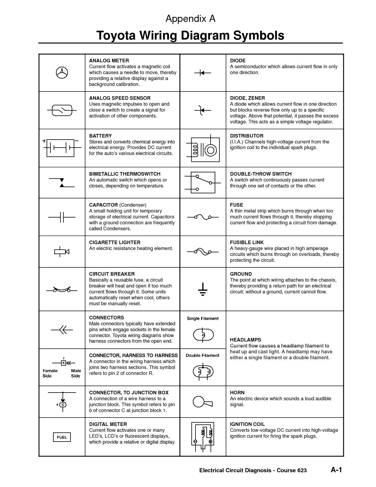 [SCHEMATICS_4LK]  MZ_0463] Electric Circuit Symbols All Schematic Symbols Chart Circuit Symbols  Schematic Wiring   Wiring Diagram Schematic Symbols      Pala Pelap Inifo Hendil Mohammedshrine Librar Wiring 101