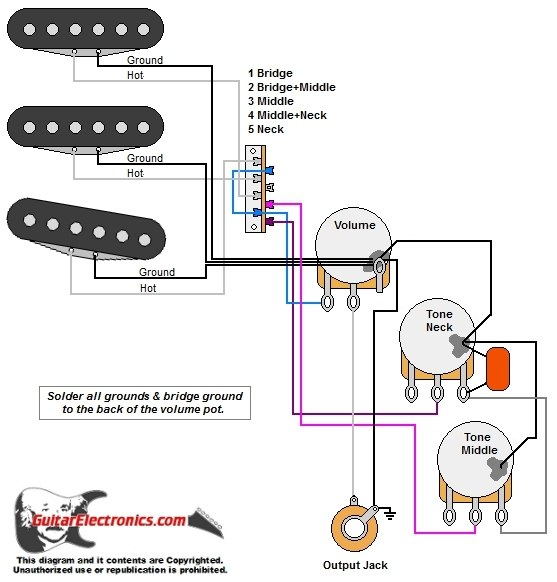 Mn 2071  Dimarzio Wiring Diagram For Guitar Wiring Diagram