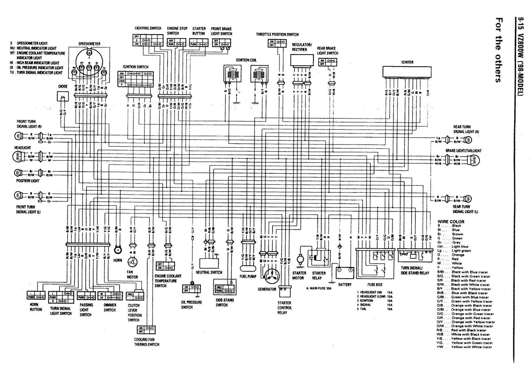 Prime Suzuki Vl 1500 Fuse Box Wiring Diagram Wiring Cloud Grayisramohammedshrineorg
