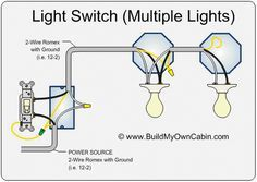 Swell Simple Diagram For Wiring A Light Basic Electronics Wiring Diagram Wiring Cloud Licukosporaidewilluminateatxorg