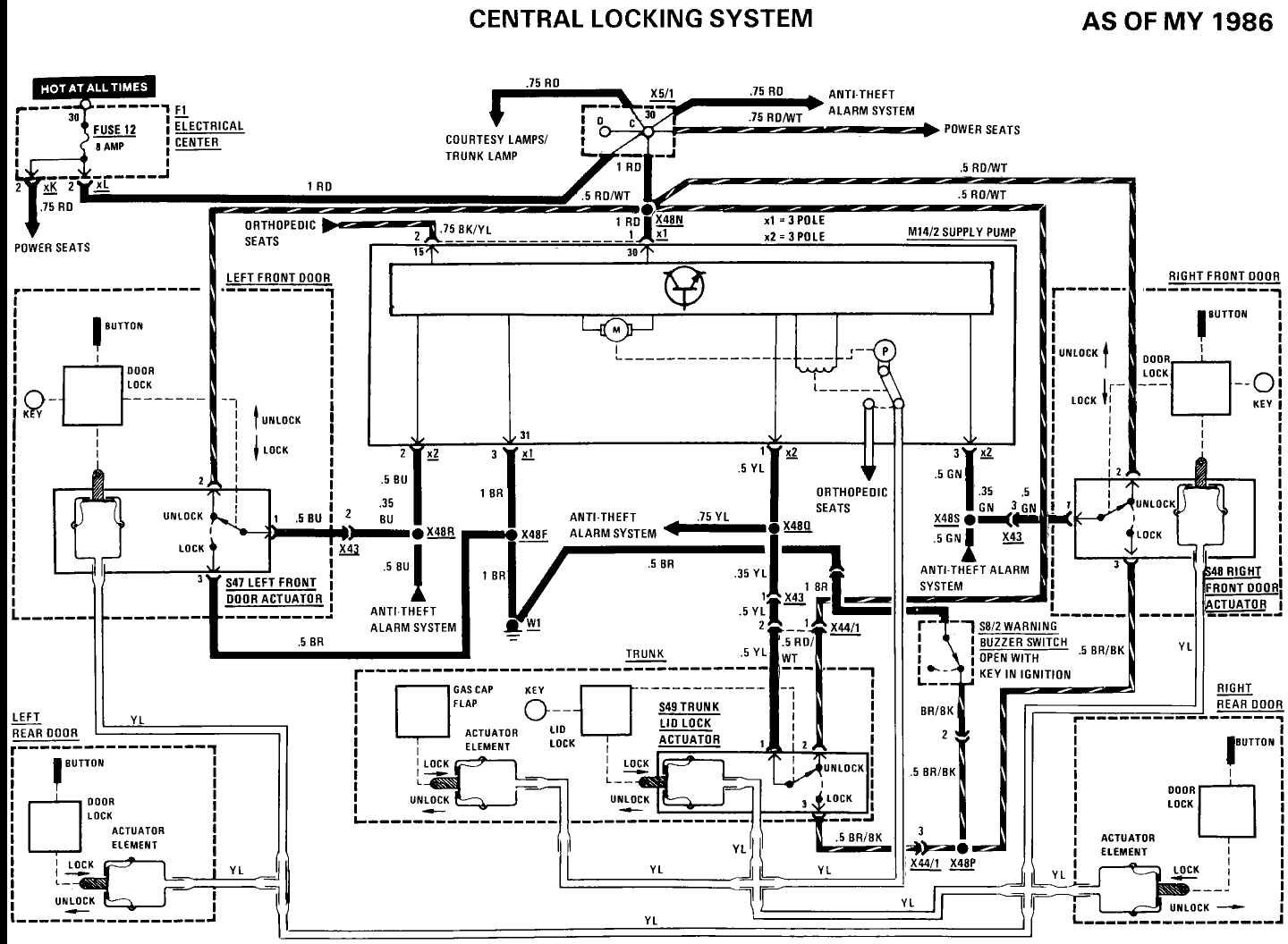W201 Central Locking Wiring Diagram - Fiat Uno 1100 Wiring Diagram  s43-enginediagrams.au-delice-limousin.frBege Place Wiring Diagram