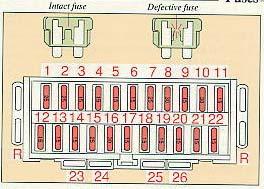 OB_6450] 1991 Volvo 240 Fuse Diagram Download DiagramCajos Stica Flui Lline Jebrp Dome Mohammedshrine Librar Wiring 101