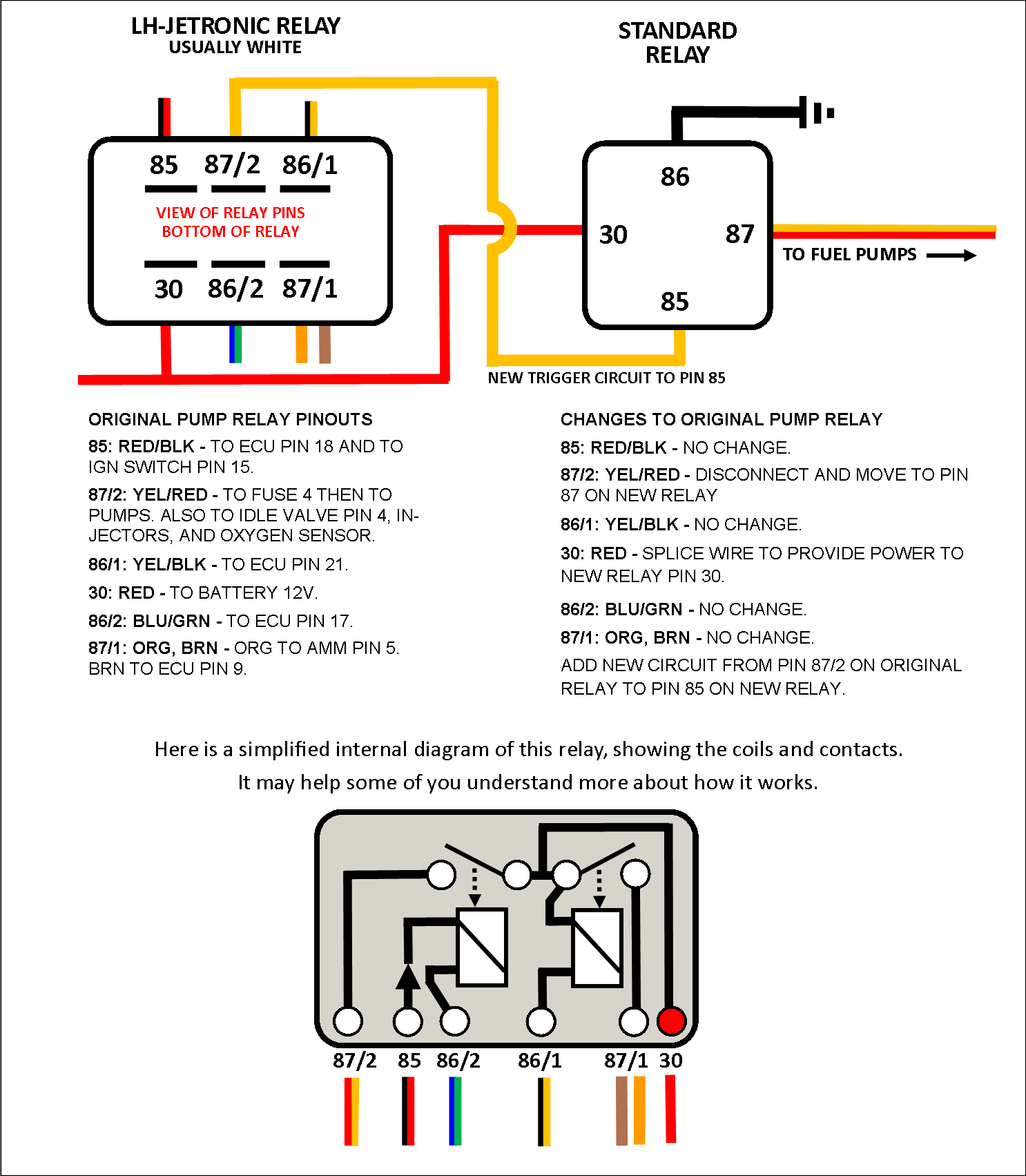 1991 240 Volvo Fuel Pump Wiring Diagram - Wiring Diagram Replace  seek-classroom - seek-classroom.miramontiseo.it | Volvo 240 Fuel Pump Wiring Diagram |  | seek-classroom.miramontiseo.it