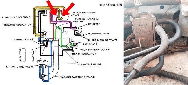 Isuzu Vacuum Diagram Diamond Load Cell Wiring Diagrams Impalafuse Cukk Jeanjaures37 Fr