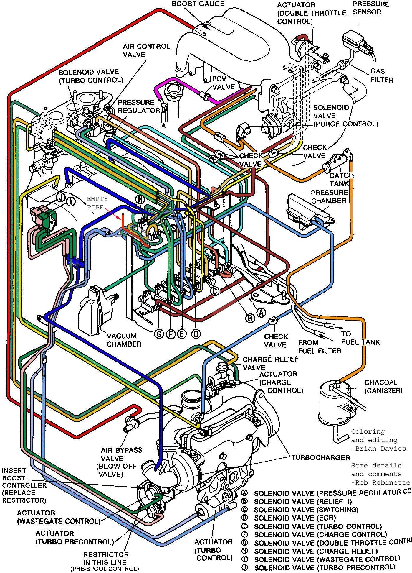 Rx7 Fd3s Ecu Wiring Diagram