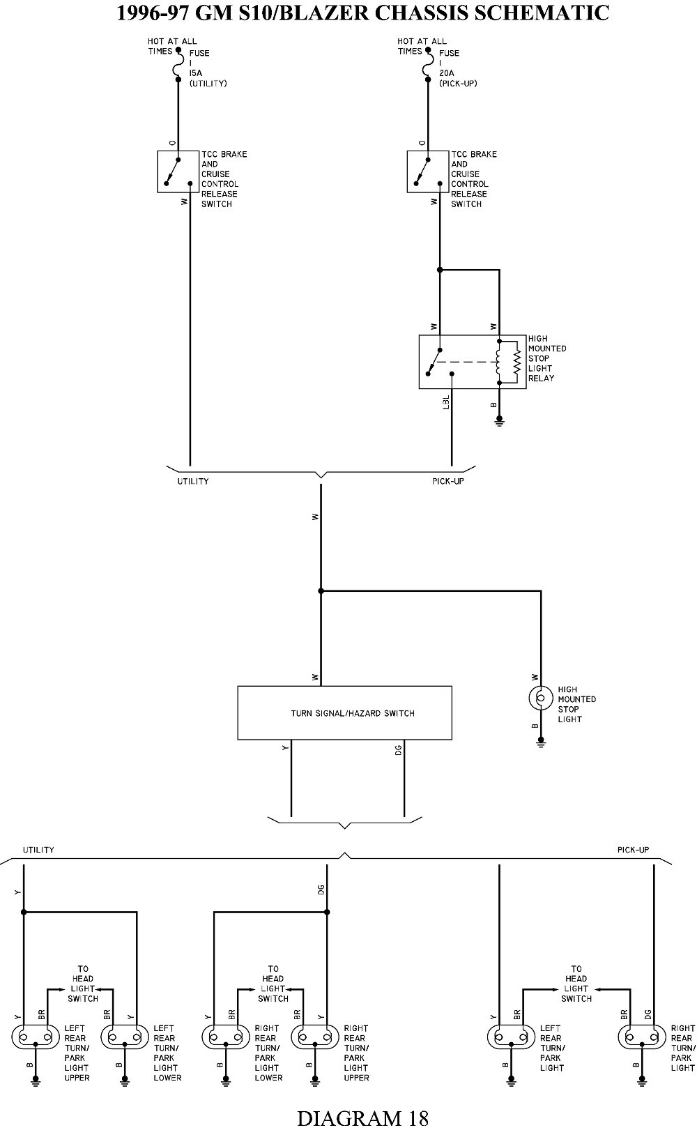 96 Chevy S10 Wiring Diagram - Wiring Diagram Recent store-looting -  store-looting.cosavedereanapoli.it | Wiring Locations 1996 Chevy S 10 Pick Up |  | store-looting.cosavedereanapoli.it