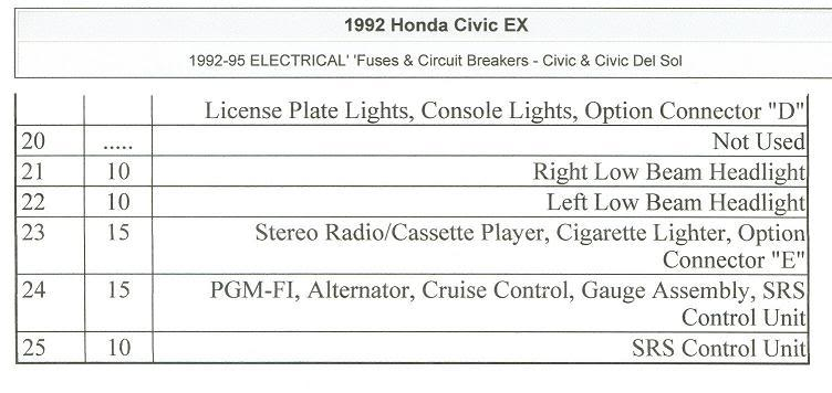 1997 honda civic fuse box map ss 1526  92 honda civic fuse box diagram on 92 civic starter  honda civic fuse box diagram