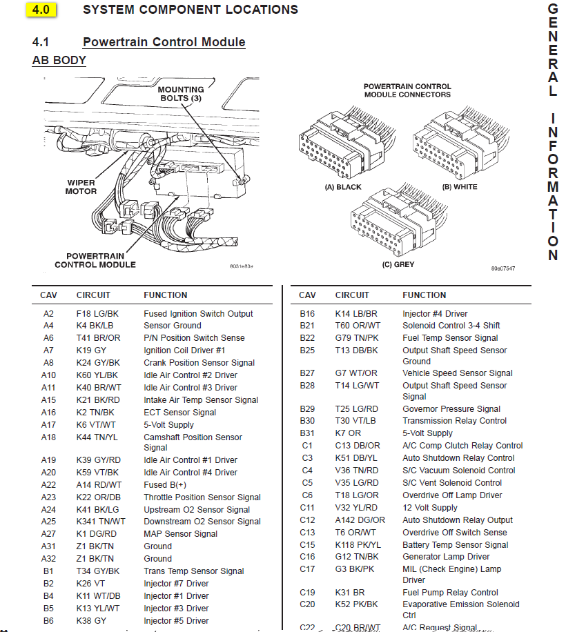wiring diagram for 1998 jeep grand cherokee 1997 jeep grand cherokee pcm wiring diagram kandas www  1997 jeep grand cherokee pcm wiring
