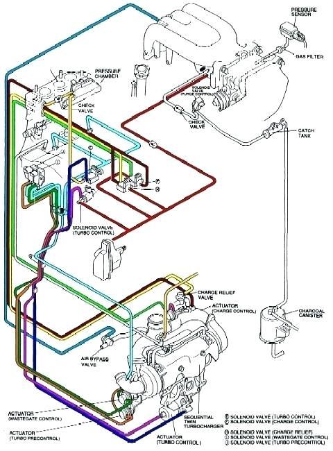 Mazda Rx 7 Engine Diagram Wiring Diagram Teach Teach Lechicchedimammavale It