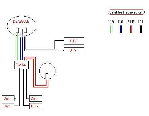 Dish Tv Wiring Diagram from static-resources.imageservice.cloud