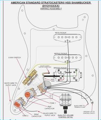 [DIAGRAM_5UK]  XY_3840] Fender Stratocaster Hss Wiring Diagram Color Free Diagram   Fender American Deluxe Stratocaster Hss Wiring Diagram      Ndine Antus Akeb Alma Vira Mohammedshrine Librar Wiring 101