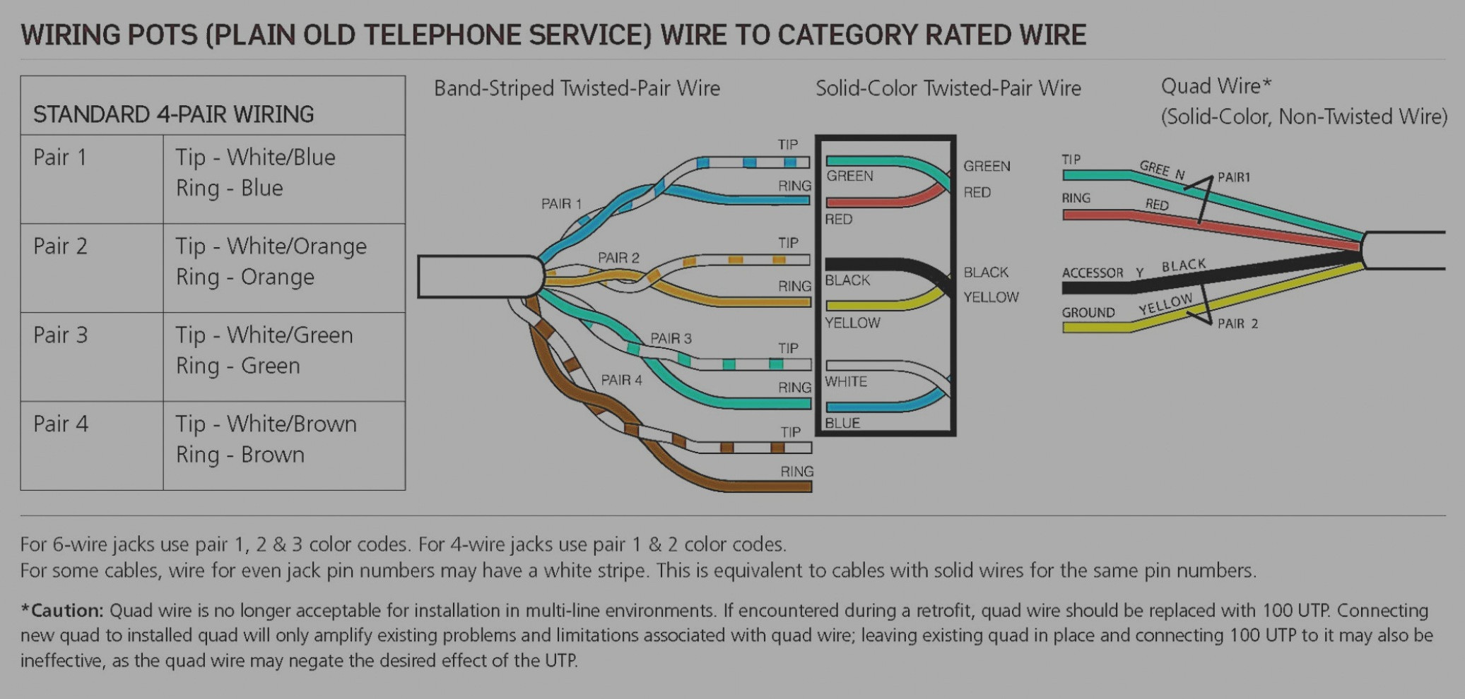 Ch 4308 Wire Phone Jack Dsl Free Download Wiring Diagrams Pictures Wiring Schematic Wiring