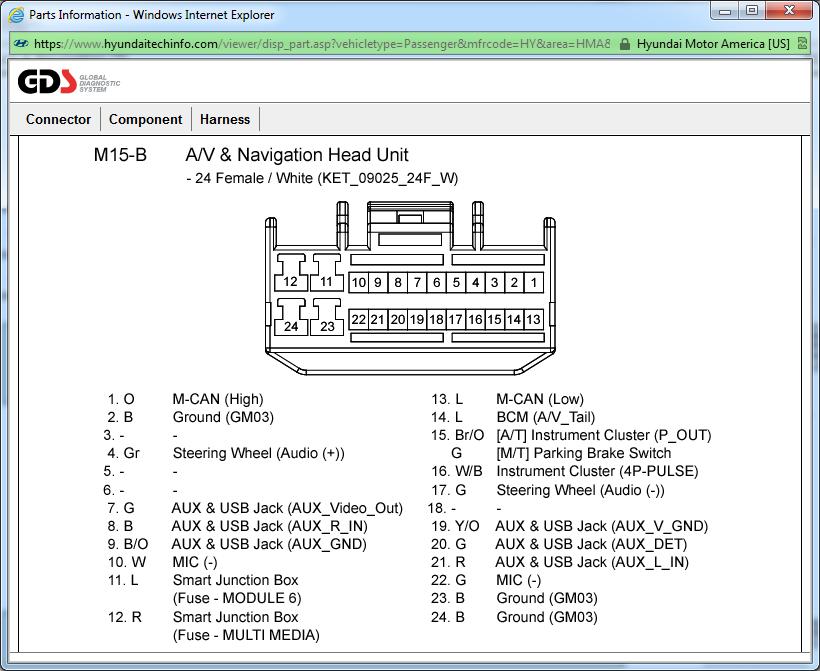 Swell Wiring Diagram Hyundai I30 Basic Electronics Wiring Diagram Wiring Cloud Xempagosophoxytasticioscodnessplanboapumohammedshrineorg