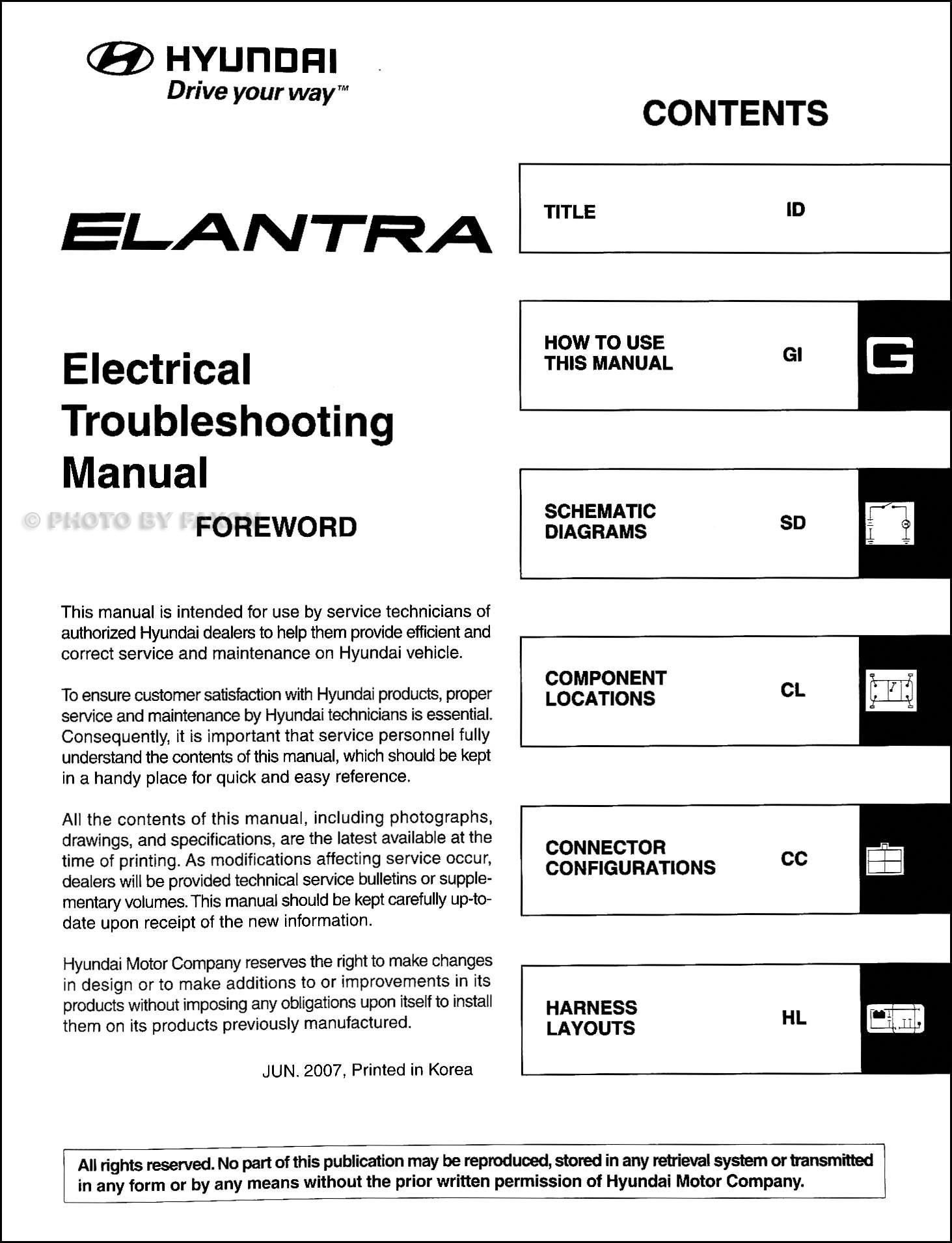 Wiring Diagram Hyundai Elantra 2008 - Database wiring diagramcervicalefano.it