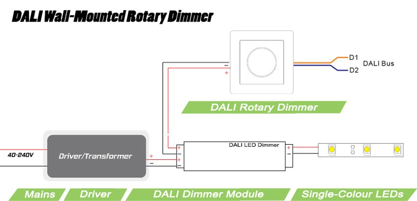 wiring diagram for led dimmer ch 8764  led dimmer switch wiring diagram without wiring diagram  led dimmer switch wiring diagram