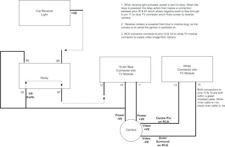 Toyota Hilux Reverse Camera Wiring Diagram