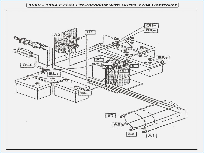 Diagram Free 1995 Ezgo Medalist Wiring Diagram Full Version Hd Quality Wiring Diagram Diagramdaysc Nowroma It