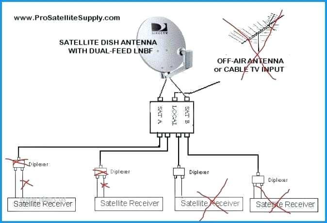 Eg 9427 Dish Cable Diagram Free Diagram