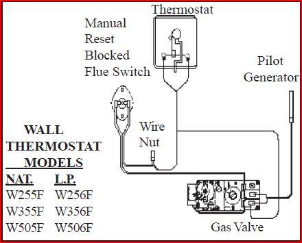 zy_7711] williams wall furnace control wiring diagram free diagram  elia akeb unec frag mohammedshrine librar wiring 101