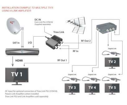 tf9338 diagram directv genie mini wiring diagram directv