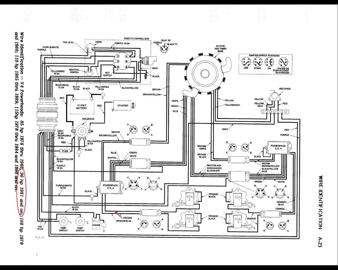[ZHKZ_3066]  GX_7094] Evinrude 28 Spl Ignition Wiring Diagram Download Diagram | Johnson Evinrude Wiring Diagram |  | Lexor Sand Ophag Greas Benkeme Mohammedshrine Librar Wiring 101
