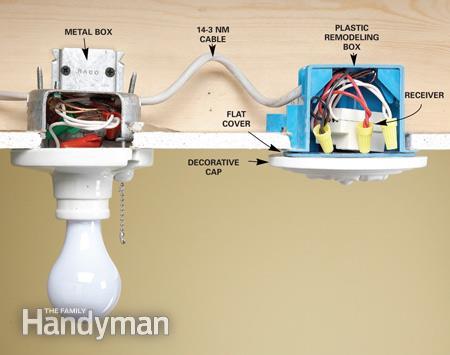 Pull String Light Wiring Diagram - Wiring Diagram 2001 Buick Lesabre  Interior - atv.losdol2-cabik.jeanjaures37.fr | Pull String Light Wiring Diagram |  | Wiring Diagram Resource