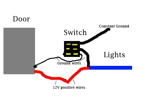 [SCHEMATICS_49CH]  BD_2117] Wiring Diagram For Car Door Light Switch Free Diagram | Switch Wiring Diagram Car |  | Funa Caba Eumqu Mopar Odga Mohammedshrine Librar Wiring 101