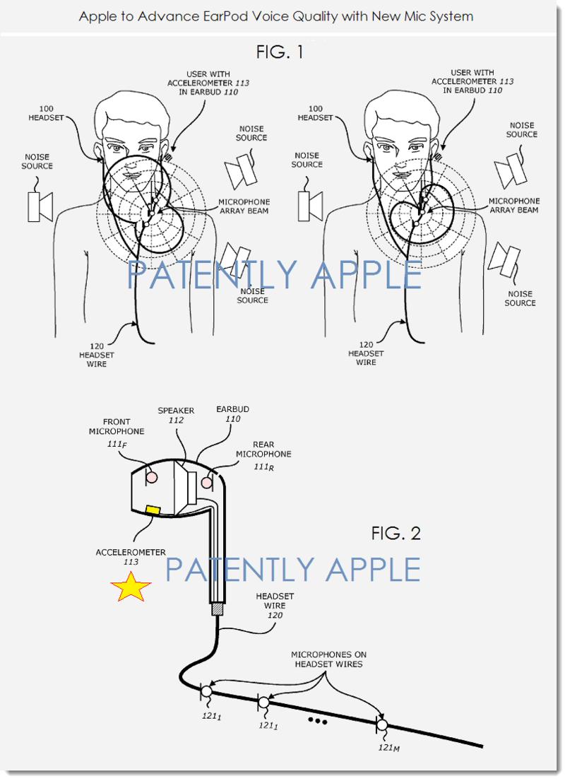 [ZTBE_9966]  EN_9294] Earbud With Mic Wiring Diagram Free Diagram | Apple Headphones Wiring Diagram |  | Eopsy Ynthe Arivo Bepta Mohammedshrine Librar Wiring 101