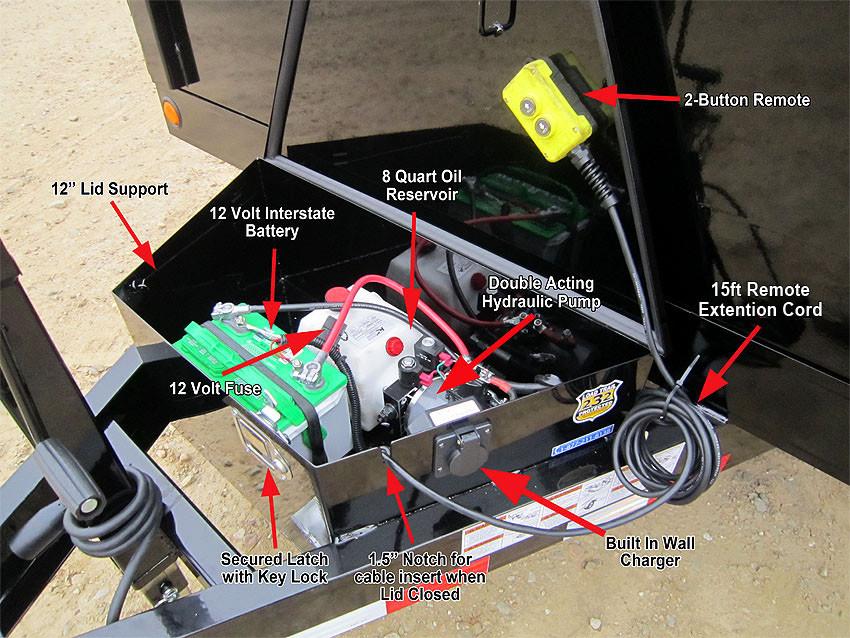 Dump And Go Dump Trailer Tail Light Wiring Diagram