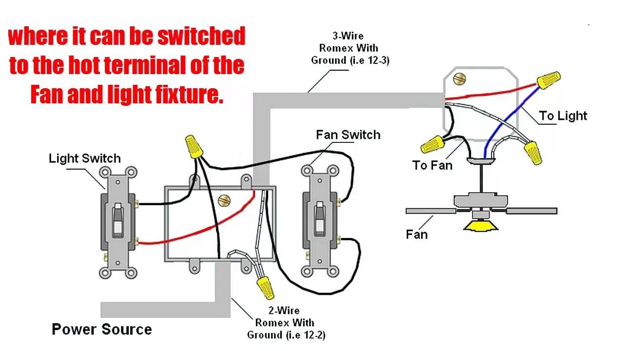 OK_4222] Wiring Diagram Ceiling Fan Light 3 Way Switch Wiring DiagramImpa Sulf Isra Mohammedshrine Librar Wiring 101
