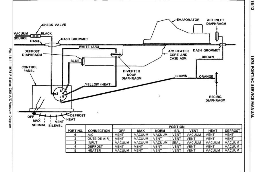 Fabulous 2001 Ford F350 Hvac Diagram Basic Electronics Wiring Diagram Wiring Cloud Rineaidewilluminateatxorg