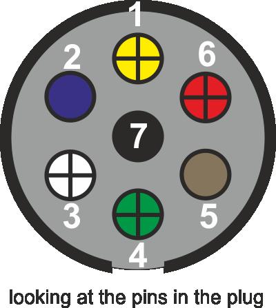 [SCHEMATICS_4ER]  ZK_8272] Wiring Diagram For 13 Pin Trailer Socket Download Diagram | 7 Pin Trailer Wiring Diagram Uk |  | Vulg Otaxy Bupi Mimig Gue45 Umng Mohammedshrine Librar Wiring 101