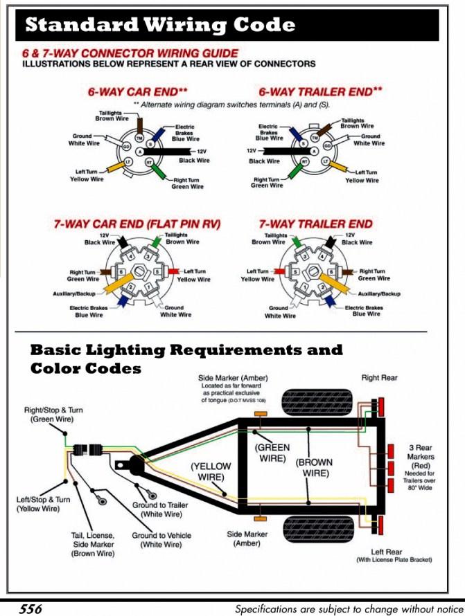 vf9127 wiring diagram for tractor trailer plug wiring diagram