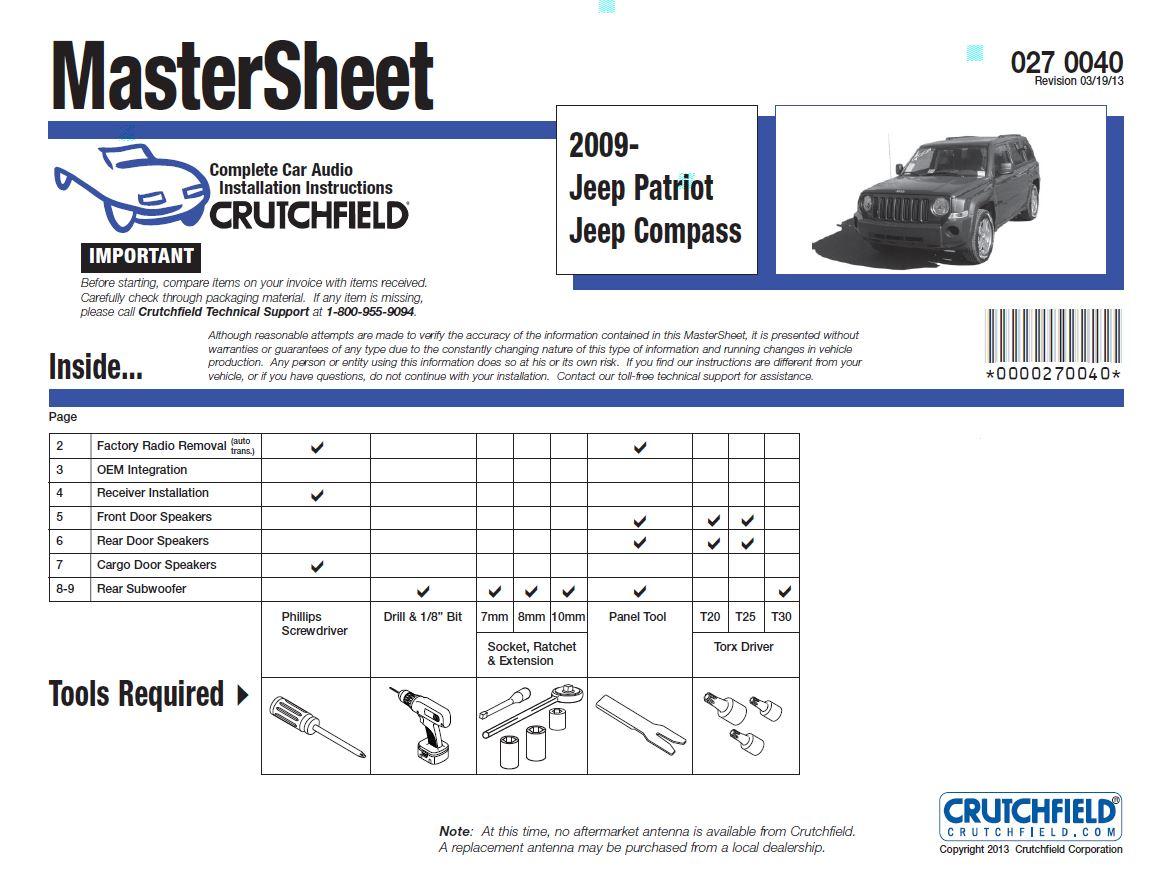 EY_0870] 2010 Jeep Patriot Wiring Diagrams Download DiagramUnec Scoba Rosz Ymoon Pneu Heli Xeira Mohammedshrine Librar Wiring 101