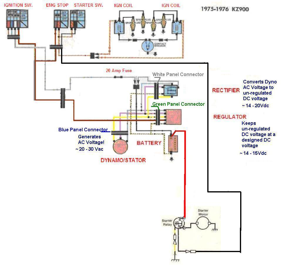 [QNCB_7524]  LY_0536] Wiring Diagram Also Kawasaki Wiring Diagrams On Dyna Ignition Wiring  Schematic Wiring | Kz1000 Wiring Diagram Google |  | Mecad Lious Verr Meric Scoba Mohammedshrine Librar Wiring 101
