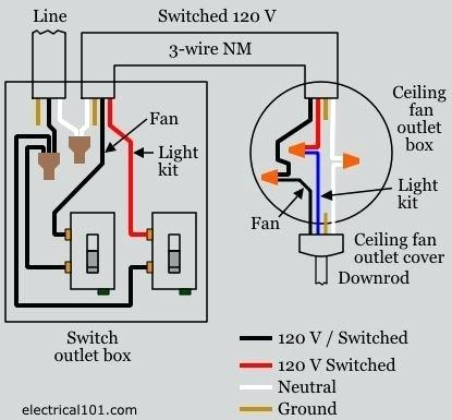 [DIAGRAM_3US]  KN_5091] Broan Switch Wiring Diagram Free Diagram | Bathroom Switch Wiring Diagram |  | Xrenket Kapemie Momece Mohammedshrine Librar Wiring 101