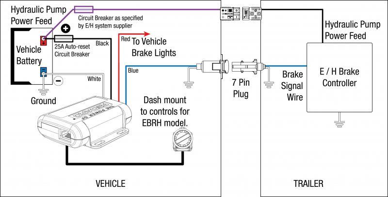 Uhaul Wiring Diagram