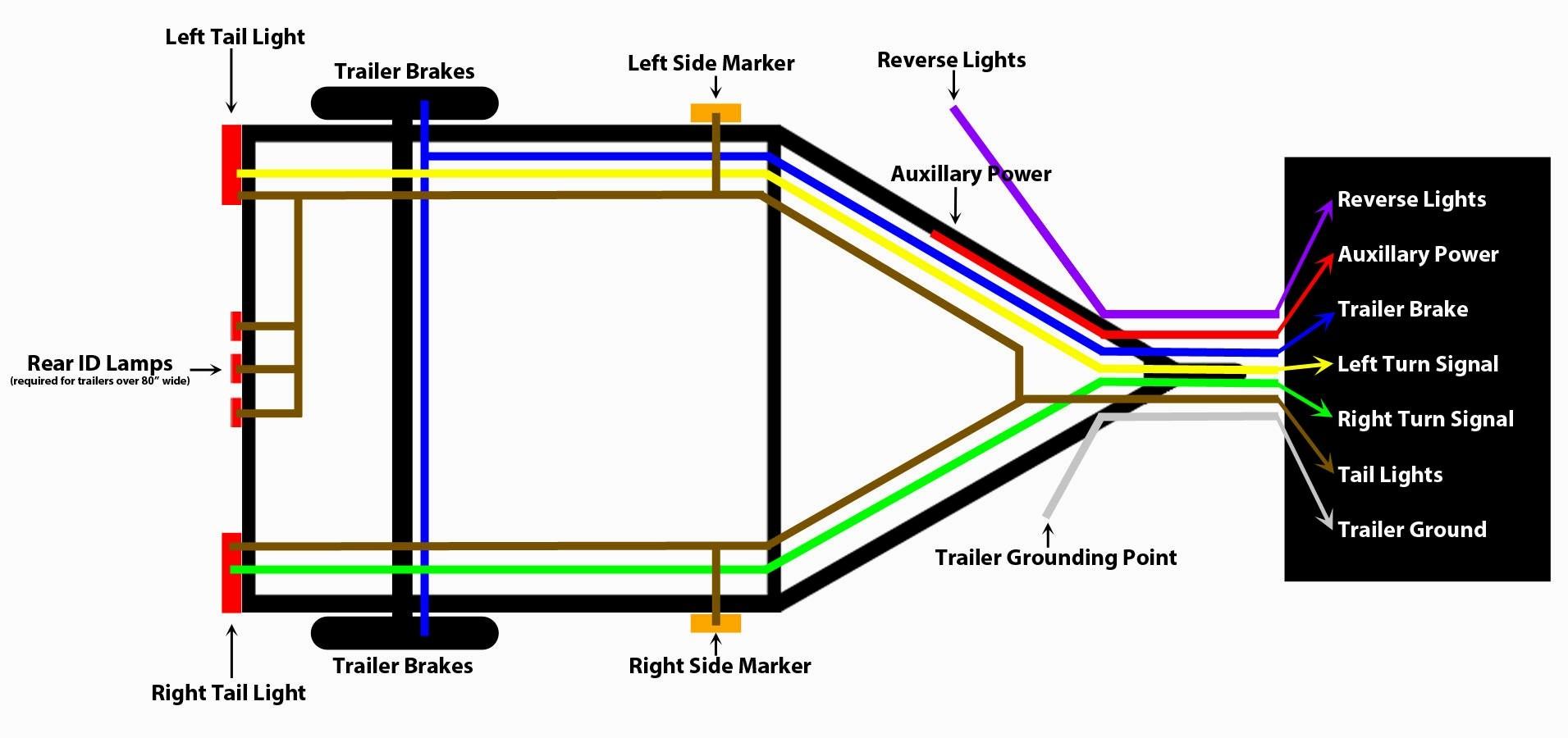 HX_2375] Wiring Diagram For Stock Trailer Free Diagram
