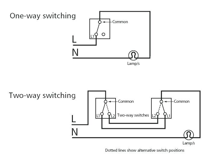 He 2608 Wiring Diagram For Light Switch Uk Download Diagram